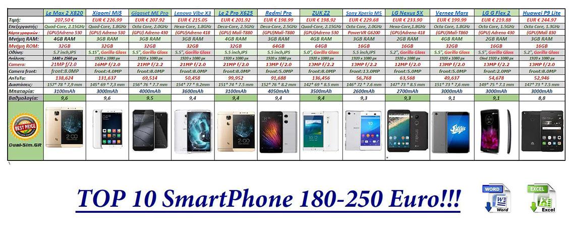 Best_SmartPhone_180-250Euro