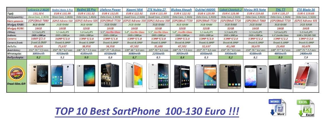 best_smartphone__100-130_euro2017