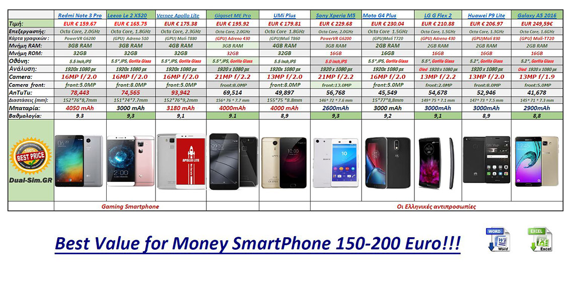 smartphones_4g-150-200euro